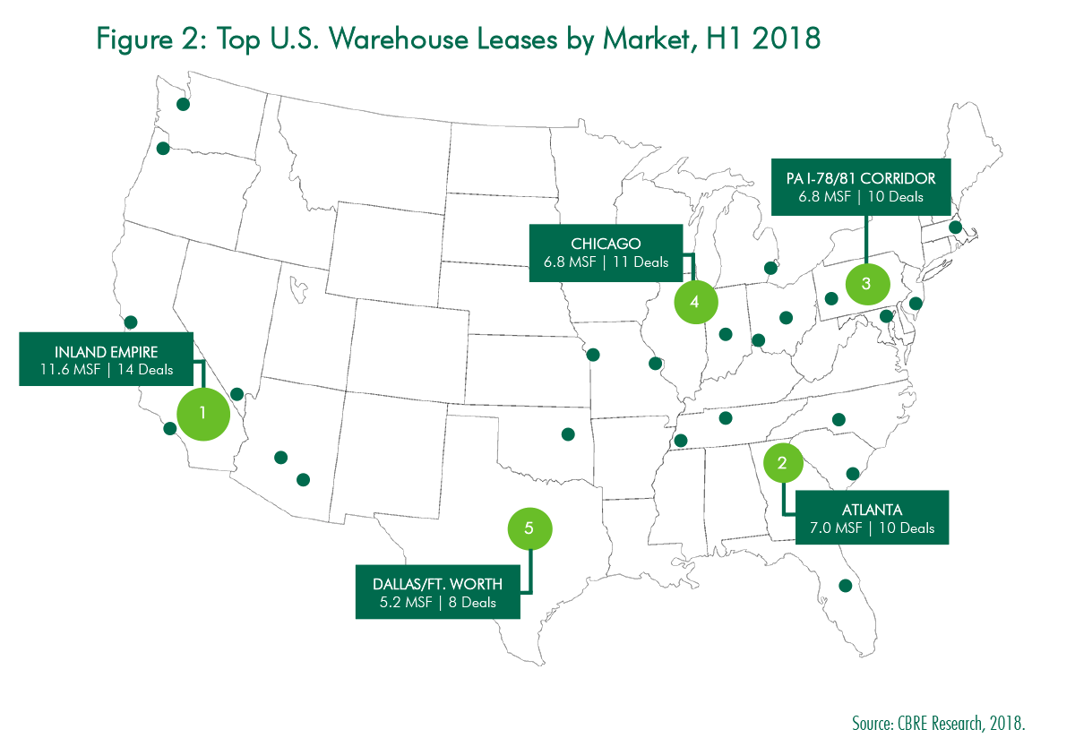 CBRE-IL-MF-Dealmakers-Largest-Figure-2
