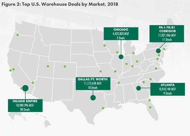 E-Commerce and Logistics Companies Expand Share Of Largest US Warehouse Leases, CBRE Analysis Finds