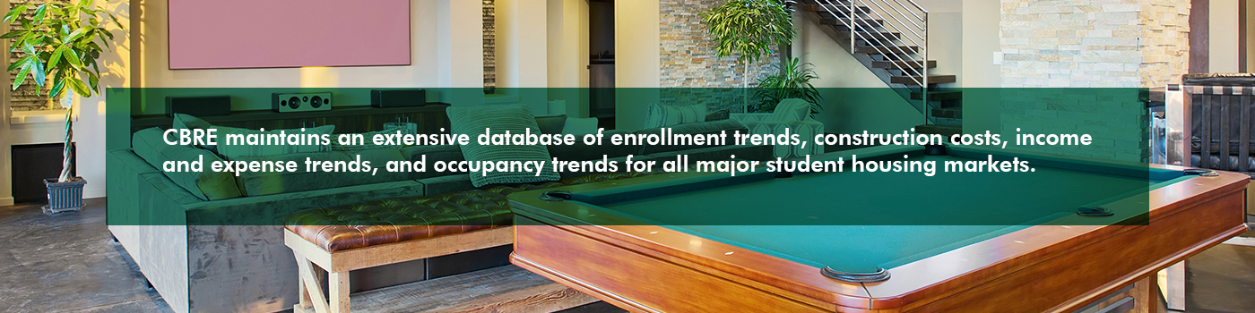 CBRE maintains an extensive database of enrollment trends, construction costs, income and expense trends, and occupancy trends for all major student housing markets.