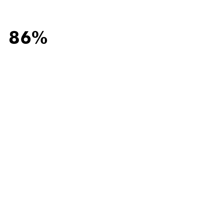 Reshaping the Workplace: New Technology