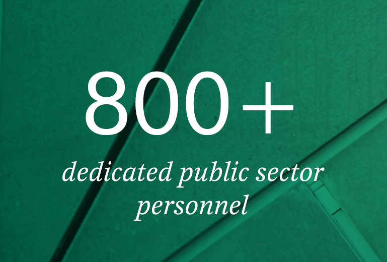 800+ dedicated public sector personnel